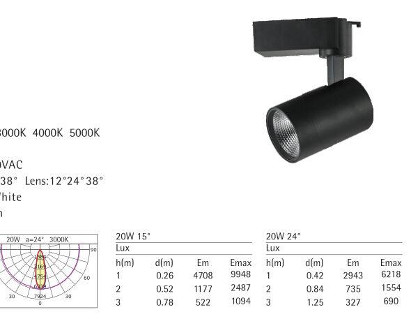 takmonterad spotlight svart